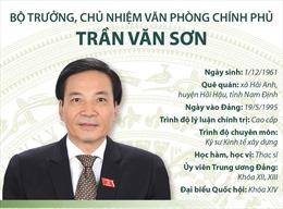 Bộ trưởng, Chủ nhiệm Văn phòng Chính phủ Trần Văn Sơn
