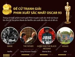 8 đề cử tranh giải phim xuất sắc nhất Oscar 93