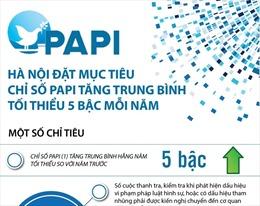 Hà Nội đặt mục tiêu Chỉ số PAPI tăng trung bình tối thiểu 5 bậc mỗi năm
