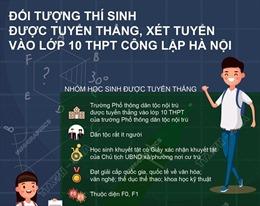 Đối tượng thí sinh được tuyển thẳng, xét tuyển vào lớp 10 THPT công lập Hà Nội