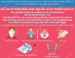 Vaccine có phòng ngừa được việc mắc và lây truyền COVID-19?