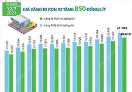 Giá xăng E5 RON 92 tăng 850 đồng/lít