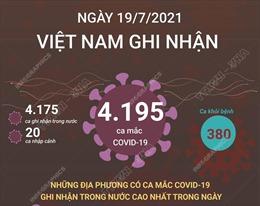 Ngày 19/7/2021: Việt Nam ghi nhận 4.195 ca mắc COVID-19