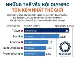 Những Thế vận hội Olympic tốn kém nhất thế giới