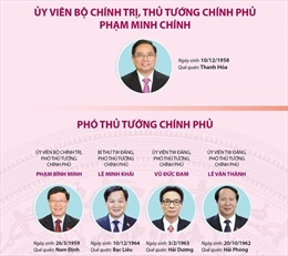 27 thành viên Chính phủ (sau kiện toàn tại kỳ họp thứ nhất, Quốc hội khóa XV)