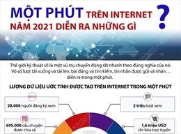 Một phút trên Internet năm 2021 diễn ra những gì?