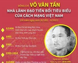 Đồng chí Võ Văn Tần - Nhà lãnh đạo tiền bối tiêu biểu của cách mạng Việt Nam