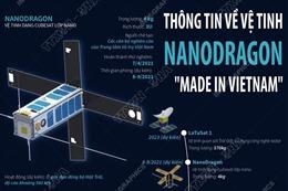 Ngày 1/10, vệ tinh NanoDragon do Việt Nam chế tạo 100% sẽ bay lên quỹ đạo