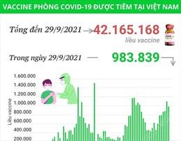 Hơn 42,16 triệu liều vaccine phòng COVID-19 đã được tiêm tại Việt Nam