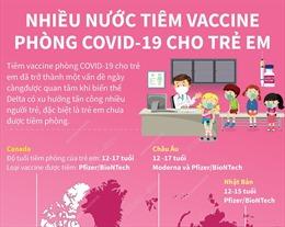 Nhiều nước tiêm vaccine phòng COVID-19 cho trẻ em