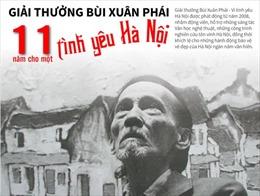 Giải thưởng Bùi Xuân Phái - 11 năm cho một tình yêu Hà Nội
