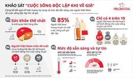 Chỉ có 4/10 người già Việt Nam lên kế hoạch và hành động cho cuộc sống
