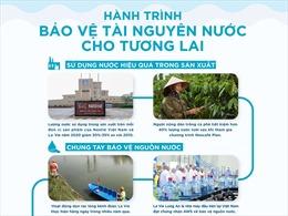 Nestlé Việt Nam và La Vie công bố mục tiêu hoàn trả 100% lượng nước sử dụng trong hoạt động sản xuất vào năm 2025