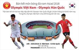 ASIAD 2018: Bán kết Olympic Việt Nam - Hàn Quốc hứa hẹn gay cấn