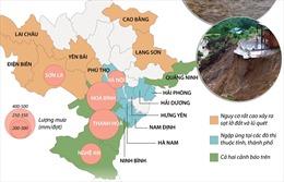 Cảnh báo lũ, lũ quét và sạt lở đất vùng núi phía Bắc và Bắc Trung Bộ