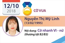 Asian Para Games 2018: Đội tuyển cờ vua thầm lặng 'săn vàng'