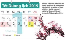 Lịch nghỉ Tết Dương lịch 2019 của người lao động