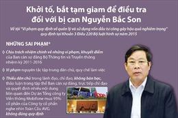 Khởi tố, bắt tạm giam cựu Bộ trưởng Nguyễn Bắc Son