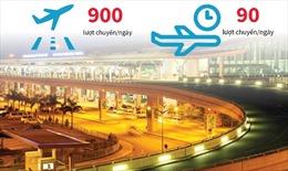Sân bay Tân Sơn Nhất thường xuyên quá tải