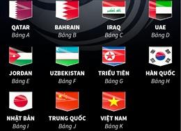 U23 Việt Nam là lá cờ đầu của Đông Nam Á