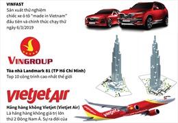 Những thương hiệu Việt ghi dấu ấn trên trường quốc tế