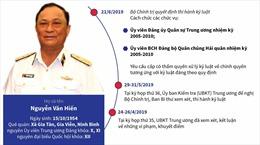 Những vi phạm, khuyết điểm của nguyên Thứ trưởng Bộ Quốc phòng Nguyễn Văn Hiến