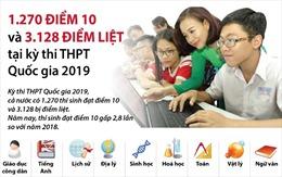 1.270 điểm 10 và 3.128 điểm liệt tại kỳ thi THPT Quốc gia 2019