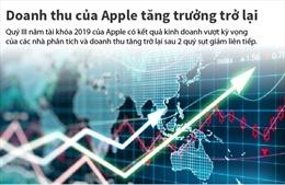 Doanh thu của Apple tăng trưởng trở lại