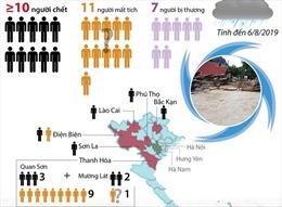 10 người chết, 11 người vẫn đang mất tích sau bão số 3