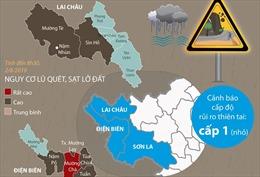 Cảnh báo lũ quét, sạt lở đất tại Lai Châu, Điện Biên, Sơn La