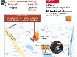 Toàn cảnh vụ cháy kinh hoàng ở nhà máy Rạng Đông