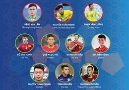Danh sách 24 tuyển thủ Việt Nam chuẩn bị đối đầu với 'kình địch' Thái Lan