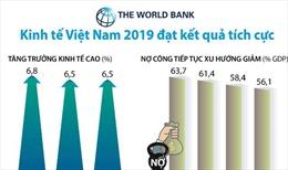 WB: Kinh tế Việt Nam 2019 đạt kết quả ấn tượng