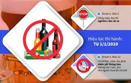 Hành vi nào bị nghiêm cấm trong luật phòng, chống tác hại của rượu, bia?
