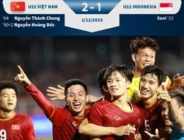 Ngất ngây với màn ngược dòng của U22 Việt Nam