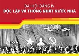 Đại hội Đảng IV: Độc lập và thống nhất nước nhà