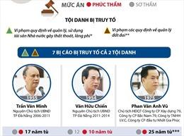 Y án sơ thẩm đối với bị cáo Trần Văn Minh