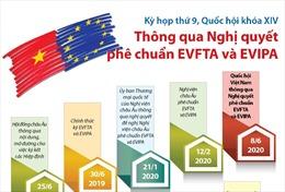 Quốc hội thông qua Nghị quyết phê chuẩn EVFTA và EVIPA
