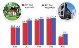 Thúc đẩy quan hệ thương mại Việt Nam-New Zealand