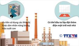 Sử dụng năng lượng tiết kiệm, hiệu quả tại các doanh nghiệp sản xuất