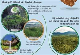 Công viên Địa chất Toàn cầu Đắk Nông