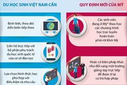 Du học sinh Việt Nam tại Mỹ cần biết