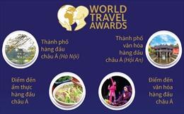 Việt Nam được đề cử 13 hạng mục 'Điểm đến hàng đầu châu Á'