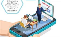 Dự kiến 3 hình thức dạy học trực tuyến từ năm học 2020-2021