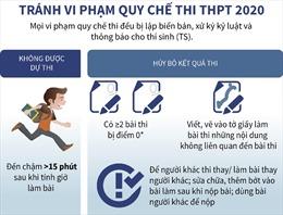 Tránh vi phạm quy chế thi tốt nghiệp THPT