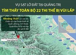 Tìm thấy toàn bộ 22 thi thể bị vùi lấp tại Quảng Trị