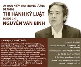 Ủy ban Kiểm tra Trung ương đề nghị thi hành kỷ luật đồng chí Nguyễn Văn Bình
