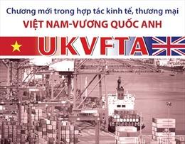 UKVFTA mở ra chương mới trong hợp tác kinh tế, thương mại Việt - Anh