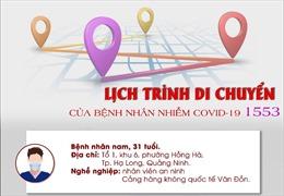 Lịch trình di chuyển của bệnh nhân mắc COVID-19 tại Quảng Ninh