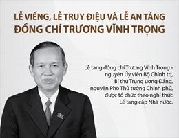 Thông tin lễ tang đồng chí Trương Vĩnh Trọng